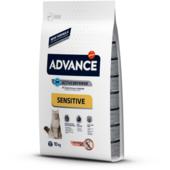 Сухой корм для кошек Advance Sensitive
